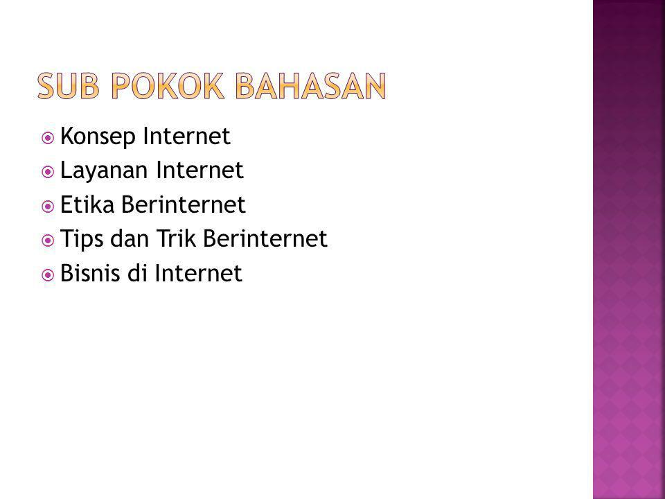Sub Pokok bahasan Konsep Internet Layanan Internet Etika Berinternet
