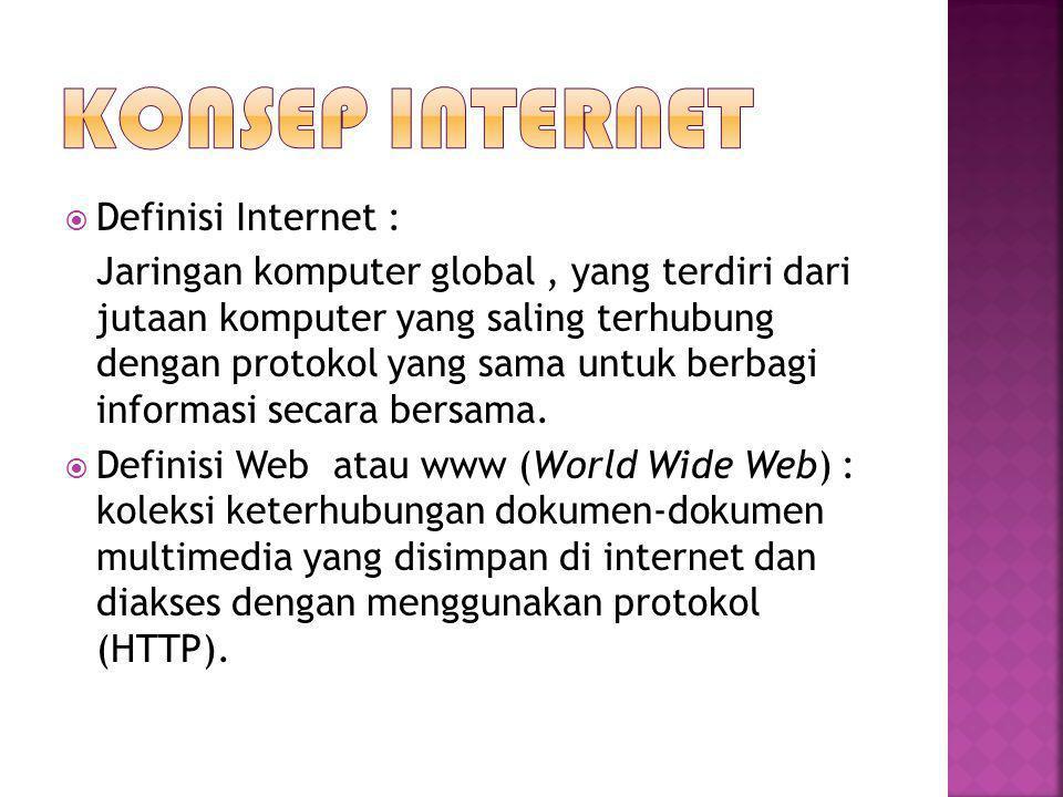 Konsep internet Definisi Internet :