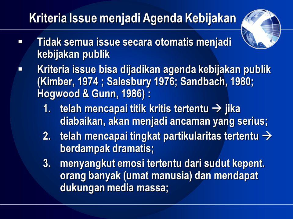 Kriteria Issue menjadi Agenda Kebijakan
