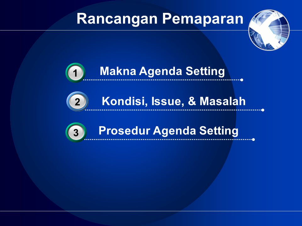 Kondisi, Issue, & Masalah Prosedur Agenda Setting