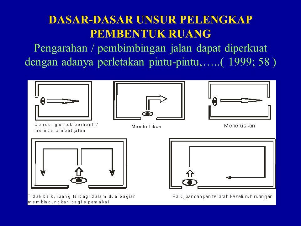 DASAR-DASAR UNSUR PELENGKAP PEMBENTUK RUANG Pengarahan / pembimbingan jalan dapat diperkuat dengan adanya perletakan pintu-pintu,…..( 1999; 58 )