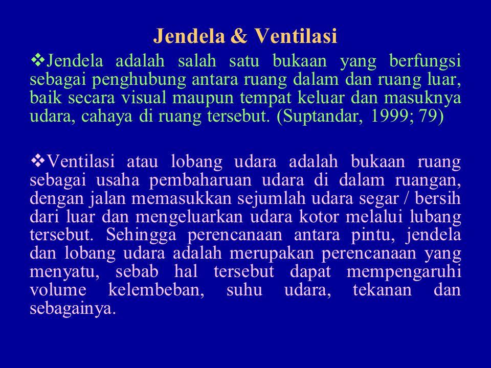 Jendela & Ventilasi