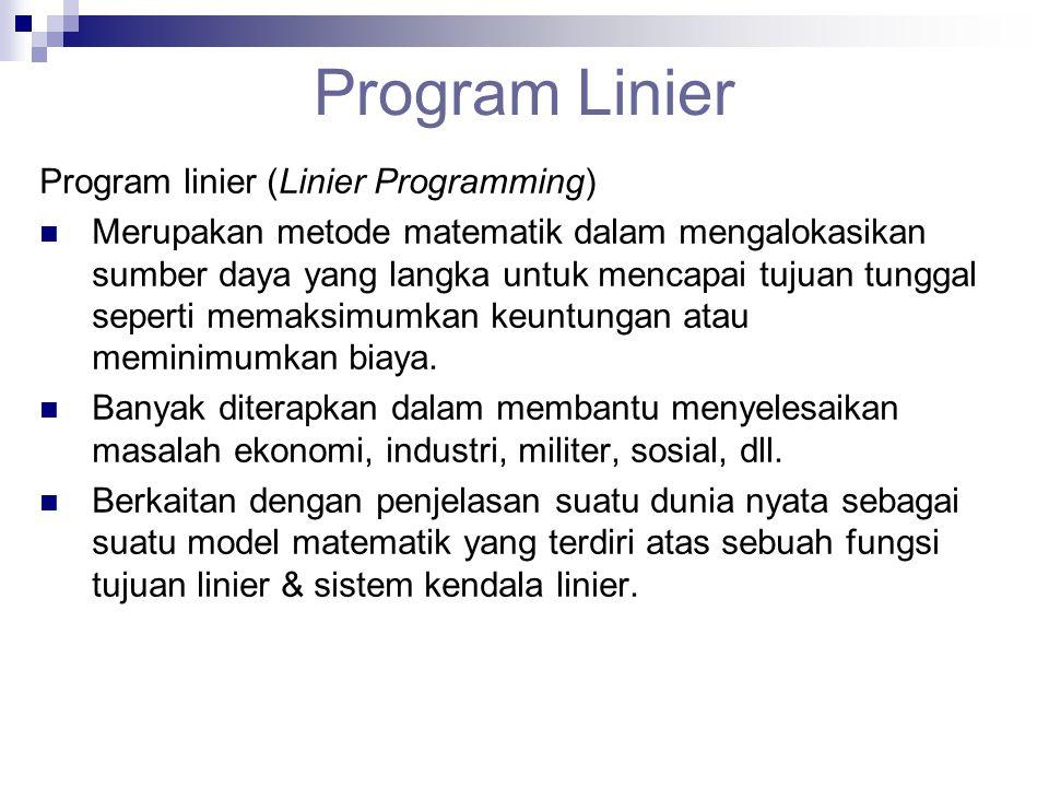 Program Linier Program linier (Linier Programming)