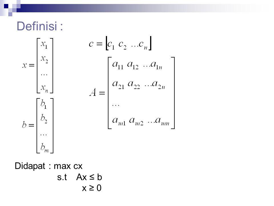 Definisi : Didapat : max cx s.t Ax ≤ b x ≥ 0