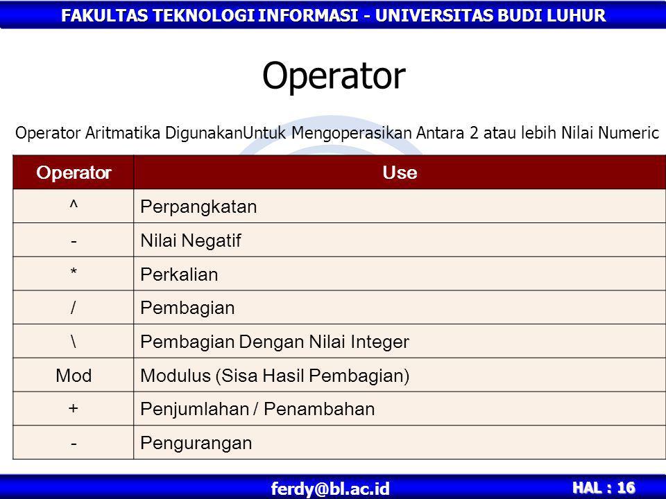 Operator Operator Use ^ Perpangkatan - Nilai Negatif * Perkalian /