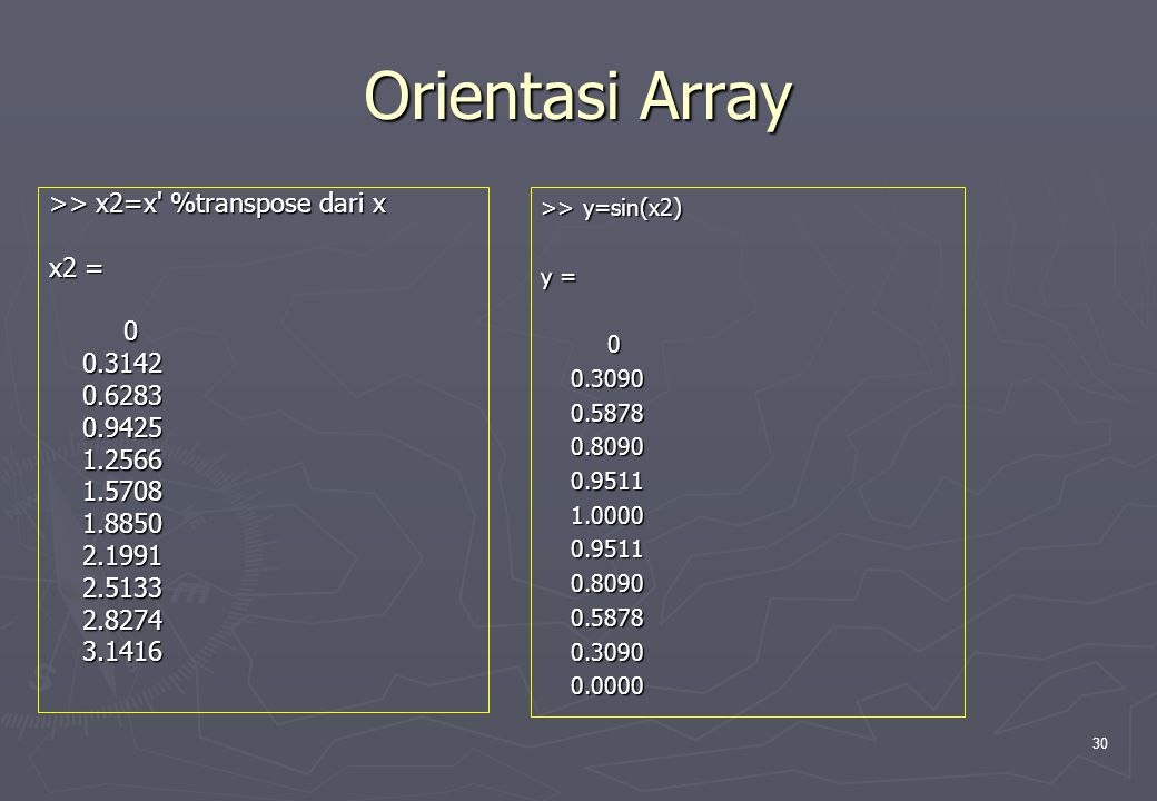 Orientasi Array >> x2=x %transpose dari x x2 = 0.3142 0.6283