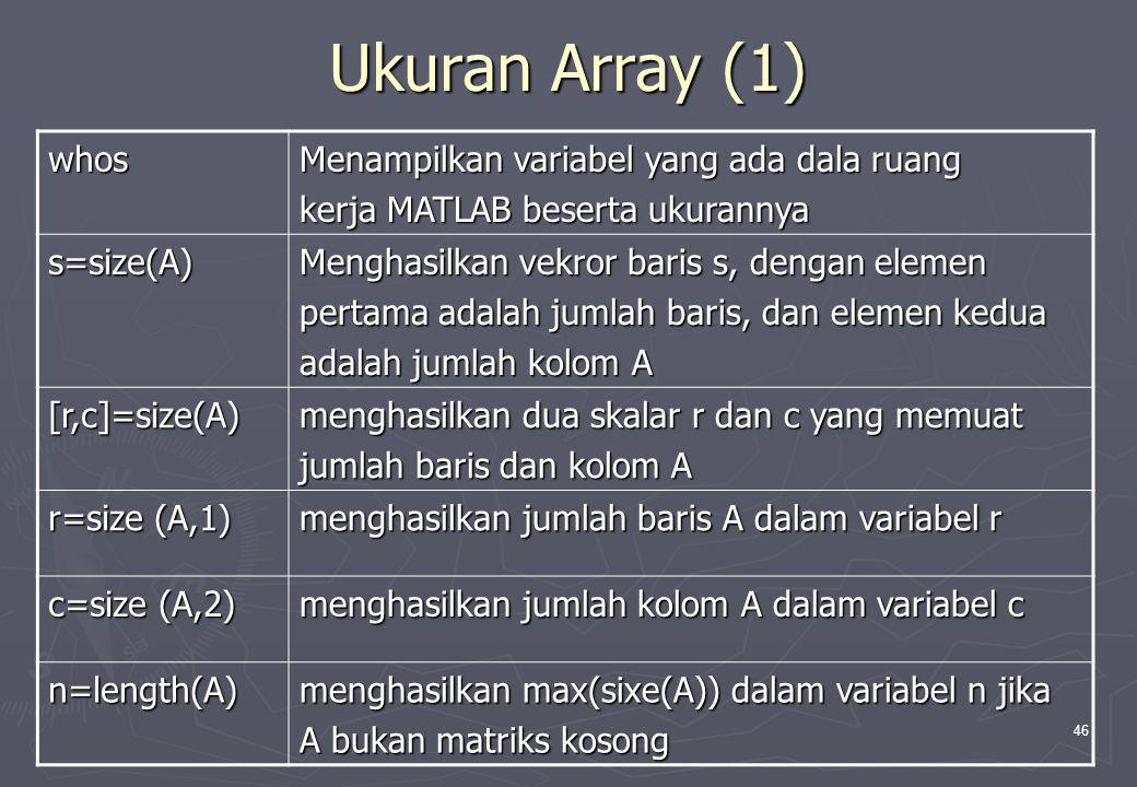 Ukuran Array (1) whos Menampilkan variabel yang ada dala ruang