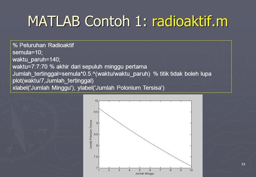 MATLAB Contoh 1: radioaktif.m