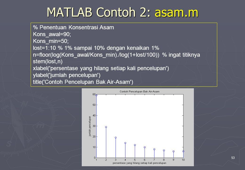 MATLAB Contoh 2: asam.m % Penentuan Konsentrasi Asam Kons_awal=90;