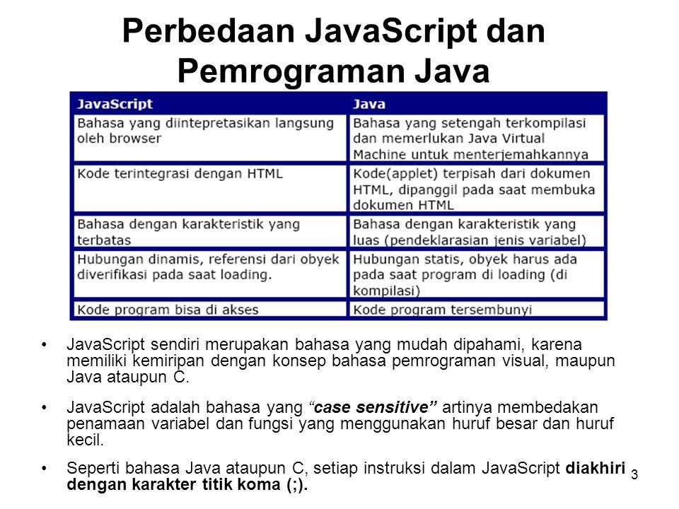 Perbedaan JavaScript dan Pemrograman Java