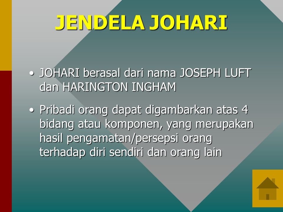 JENDELA JOHARI JOHARI berasal dari nama JOSEPH LUFT dan HARINGTON INGHAM.