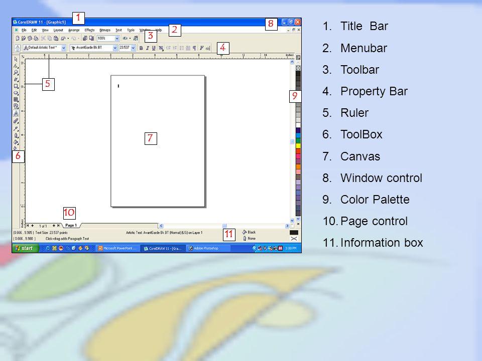 Title Bar Menubar Toolbar Property Bar Ruler ToolBox Canvas