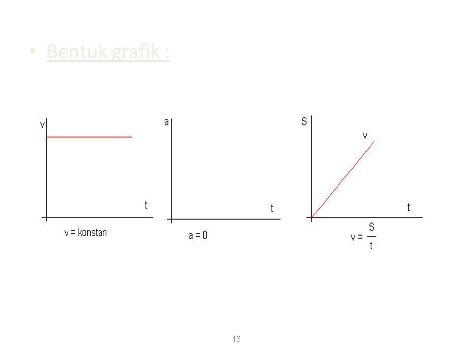 Bentuk grafik :