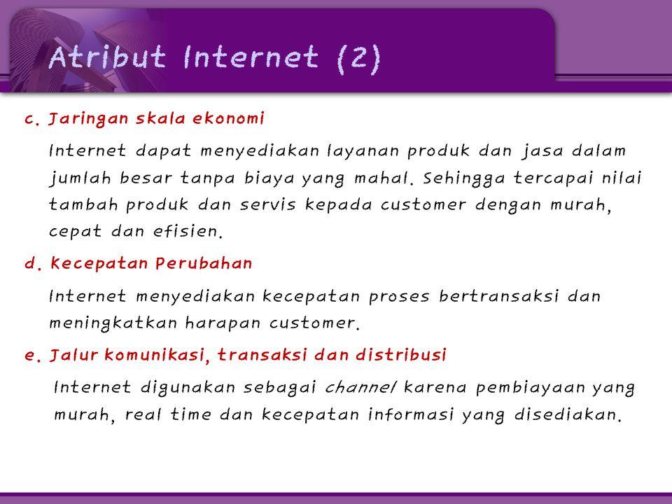 Atribut Internet (2)