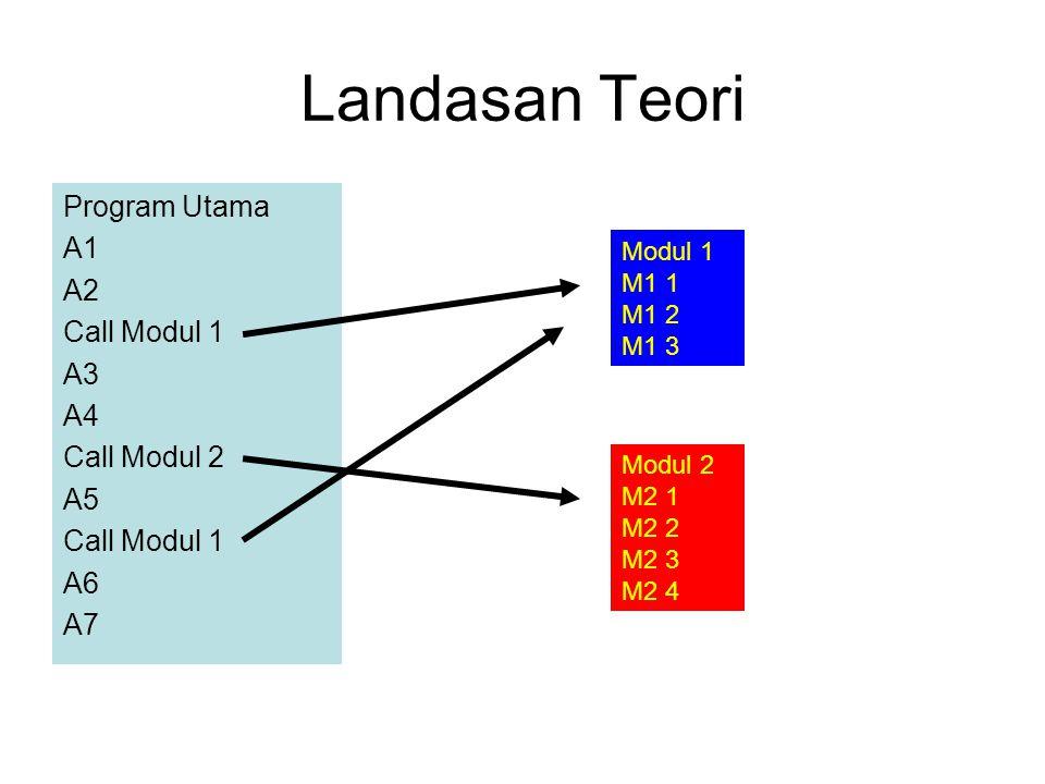 Landasan Teori Program Utama A1 A2 Call Modul 1 A3 A4 Call Modul 2 A5