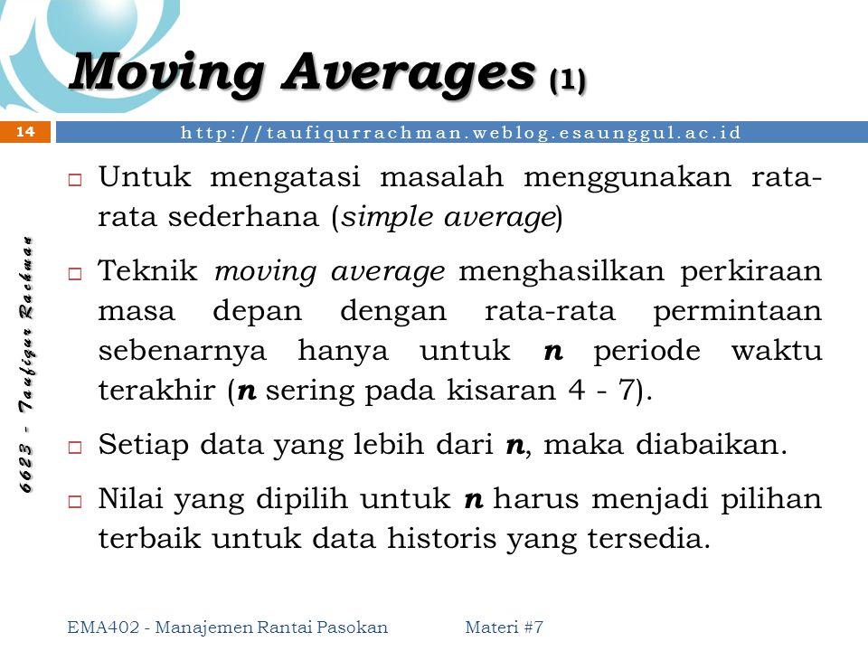 Moving Averages (1) Untuk mengatasi masalah menggunakan rata- rata sederhana (simple average)