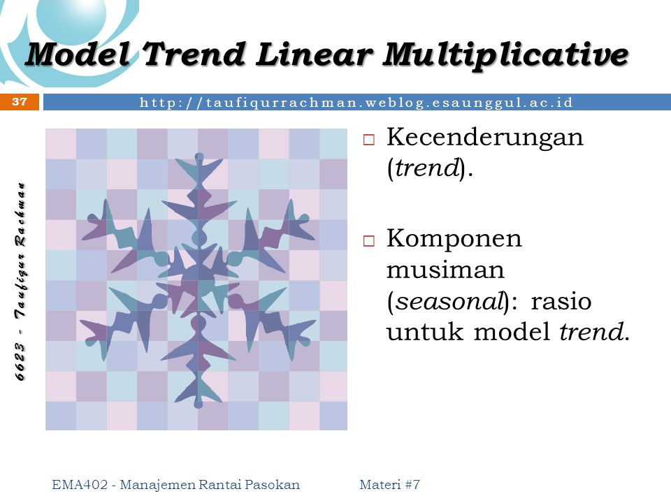 Model Trend Linear Multiplicative