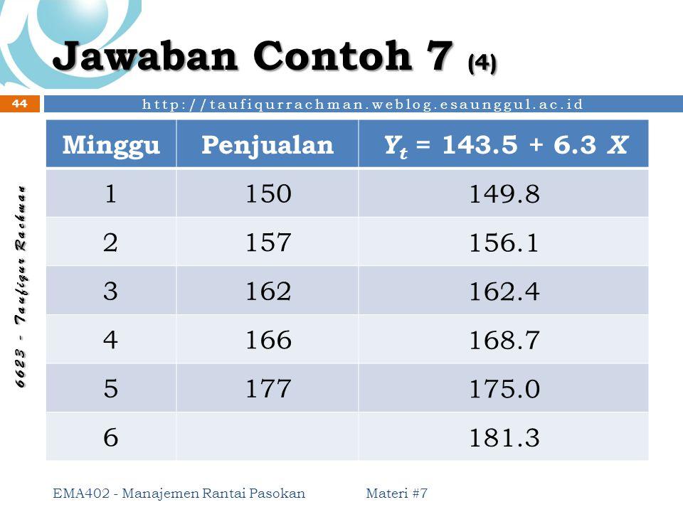 Jawaban Contoh 7 (4) Minggu Penjualan Yt = 143.5 + 6.3 X 1 150 149.8 2