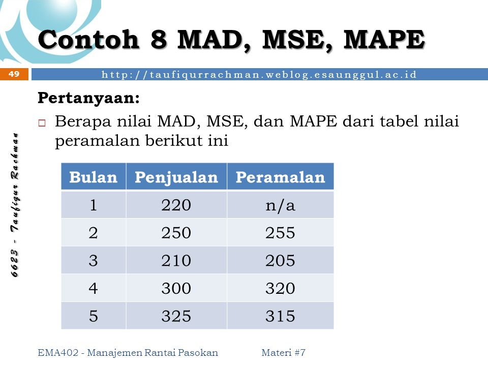Contoh 8 MAD, MSE, MAPE Pertanyaan: