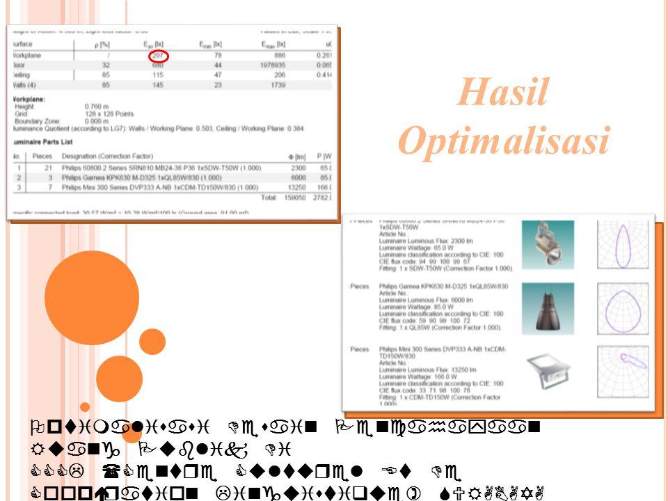 Hasil Optimalisasi Optimalisasi Desain Pencahayaan Ruang Publik Di