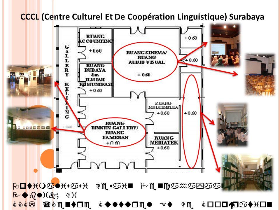 CCCL (Centre Culturel Et De Coopération Linguistique) Surabaya