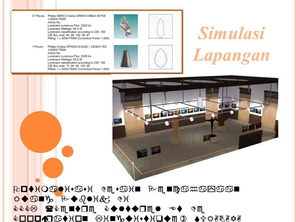 Simulasi Lapangan Optimalisasi Desain Pencahayaan Ruang Publik Di