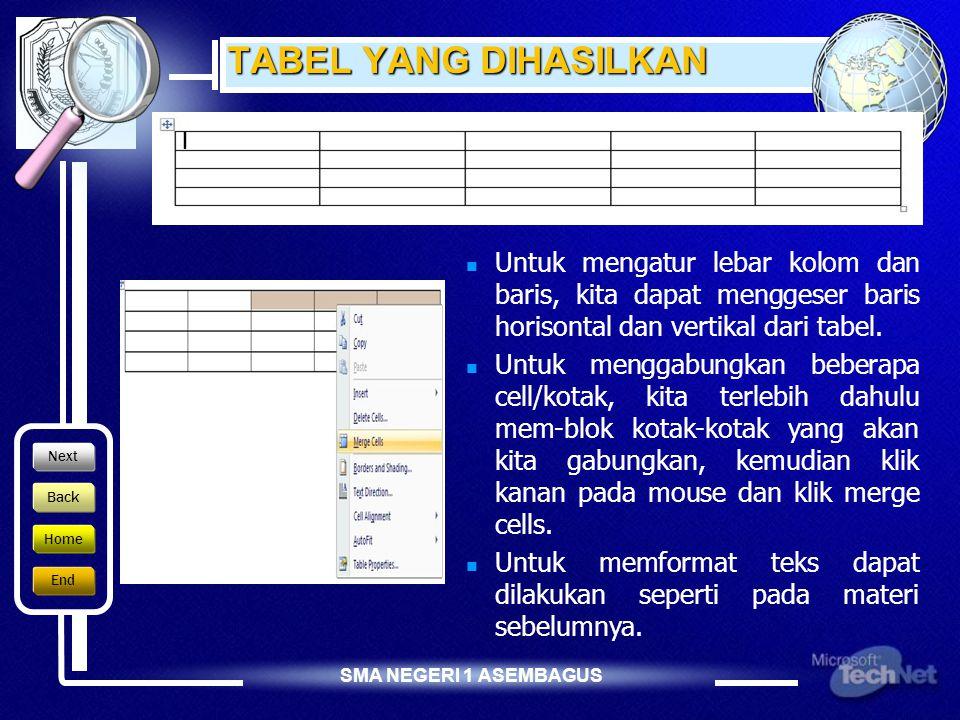 TABEL YANG DIHASILKAN Untuk mengatur lebar kolom dan baris, kita dapat menggeser baris horisontal dan vertikal dari tabel.