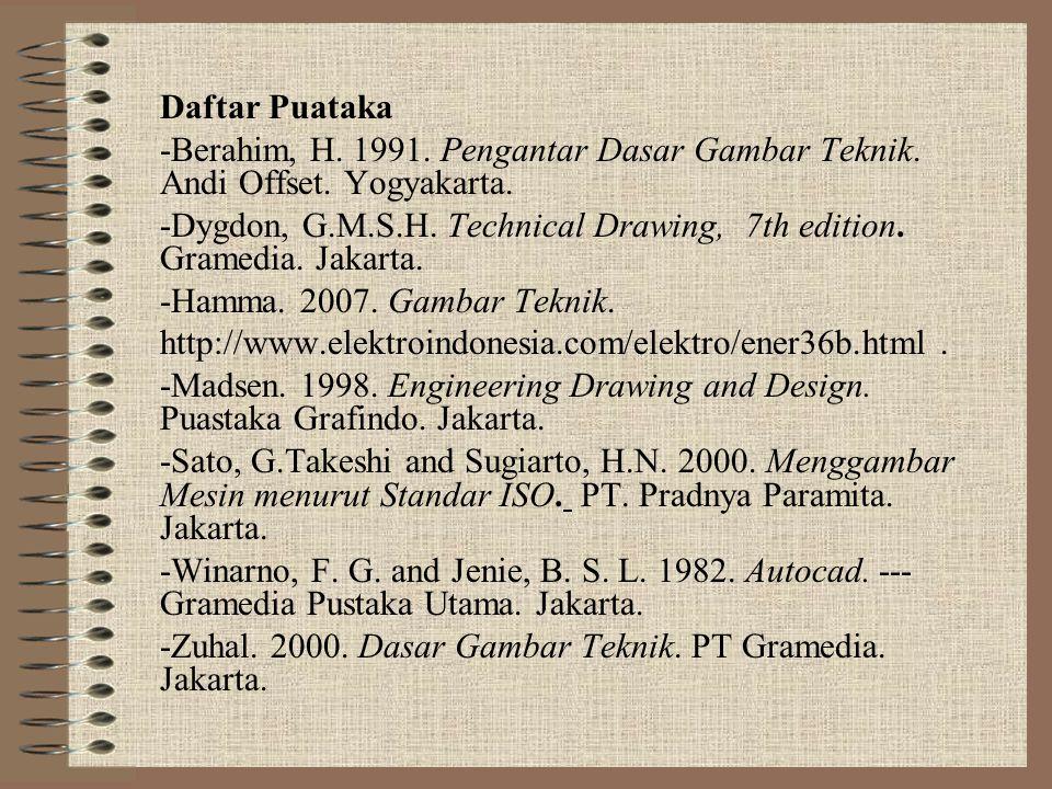 Daftar Puataka -Berahim, H. 1991. Pengantar Dasar Gambar Teknik. Andi Offset. Yogyakarta.