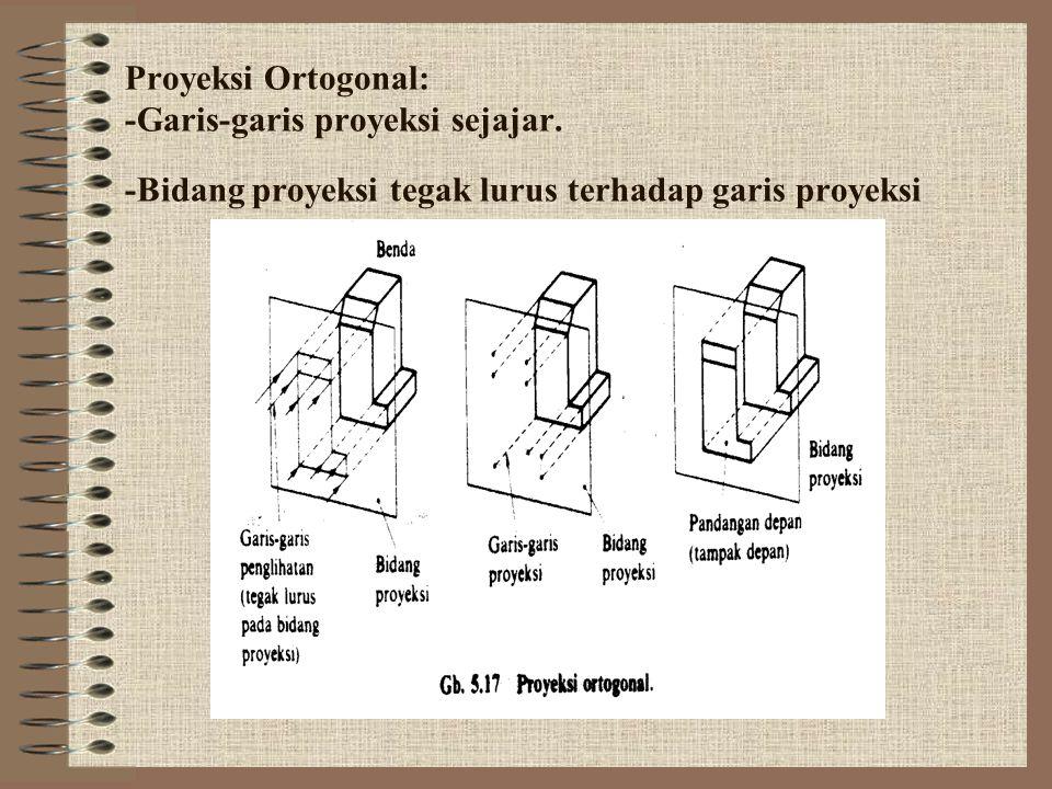 Proyeksi Ortogonal: -Garis-garis proyeksi sejajar