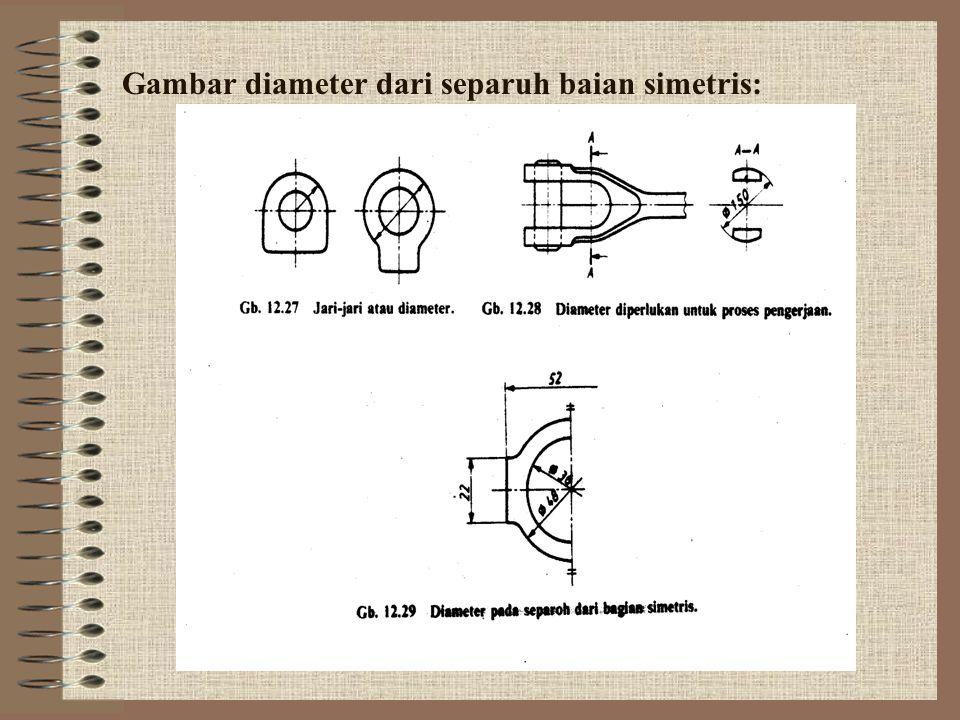 Gambar diameter dari separuh baian simetris: