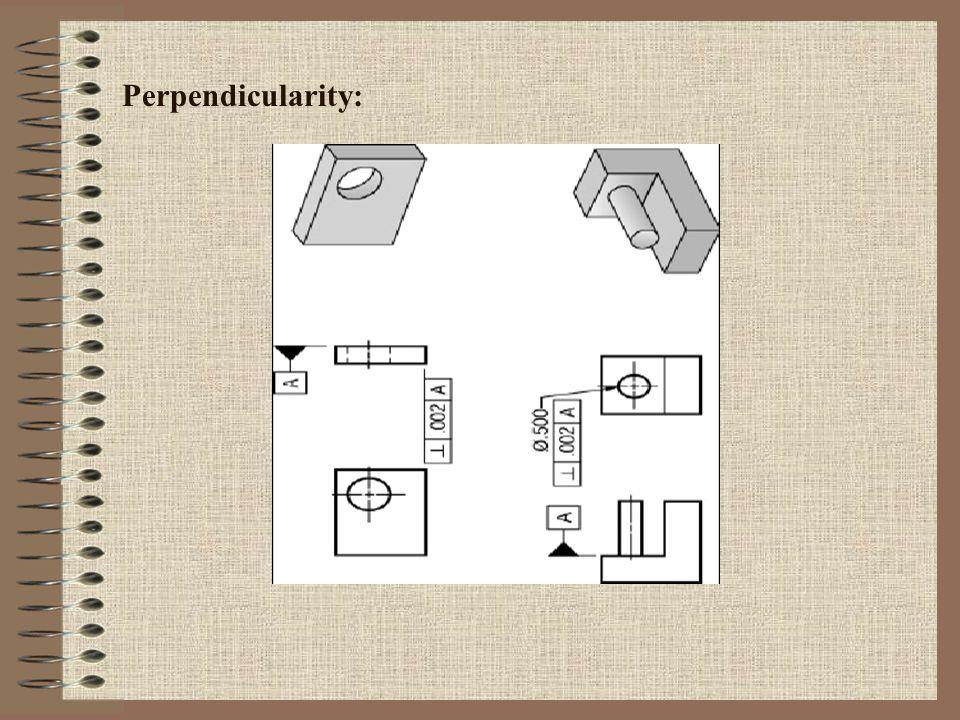 Perpendicularity: