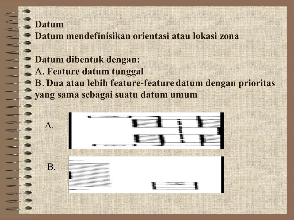 Datum Datum mendefinisikan orientasi atau lokasi zona Datum dibentuk dengan: A. Feature datum tunggal B. Dua atau lebih feature-feature datum dengan prioritas yang sama sebagai suatu datum umum