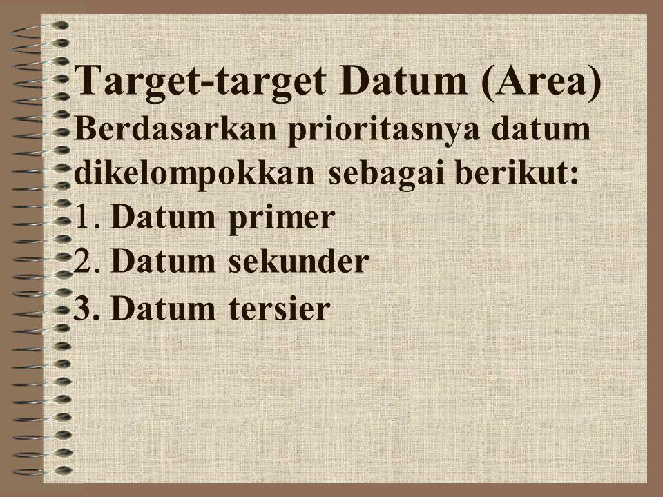 Target-target Datum (Area) Berdasarkan prioritasnya datum dikelompokkan sebagai berikut: 1.