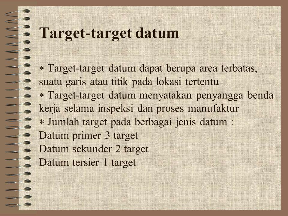 Target-target datum * Target-target datum dapat berupa area terbatas, suatu garis atau titik pada lokasi tertentu * Target-target datum menyatakan penyangga benda kerja selama inspeksi dan proses manufaktur * Jumlah target pada berbagai jenis datum : Datum primer 3 target Datum sekunder 2 target Datum tersier 1 target