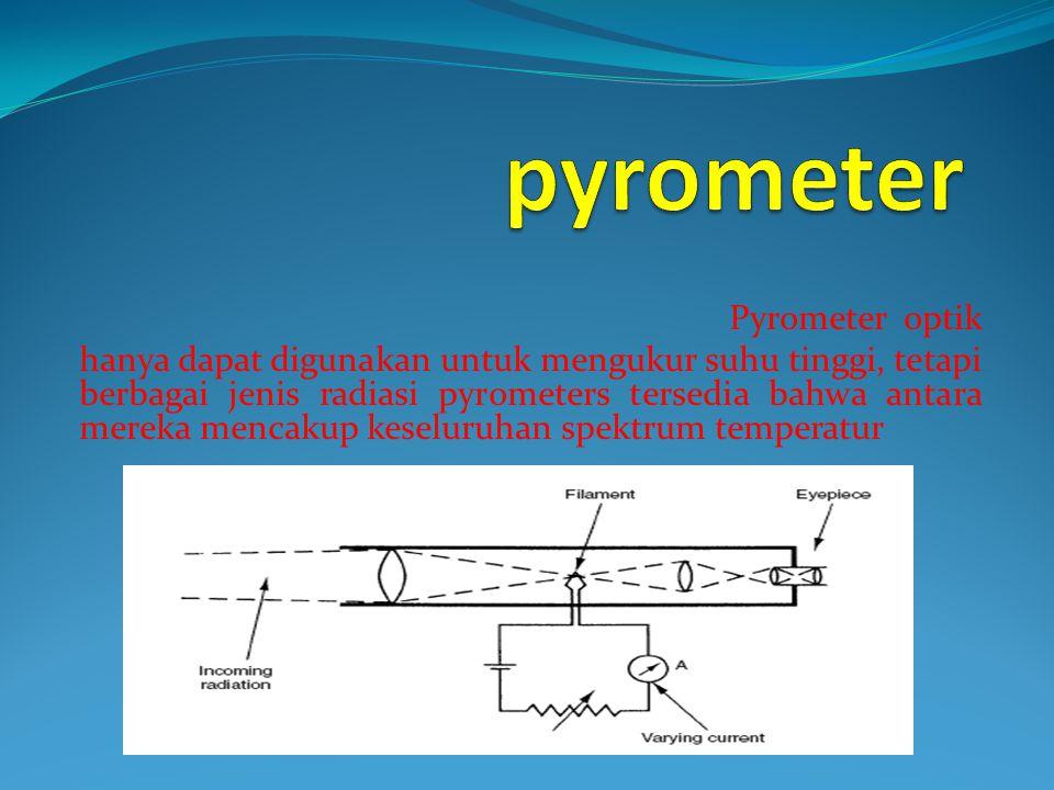 pyrometer Pyrometer optik