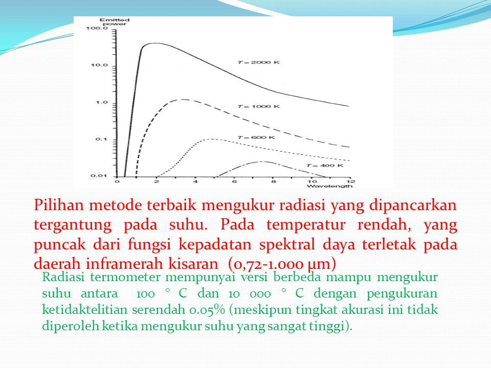 Pilihan metode terbaik mengukur radiasi yang dipancarkan tergantung pada suhu. Pada temperatur rendah, yang puncak dari fungsi kepadatan spektral daya terletak pada daerah inframerah kisaran (0,72-1.000 μm)