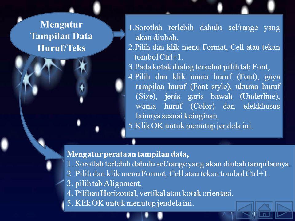 Mengatur Tampilan Data Huruf/Teks