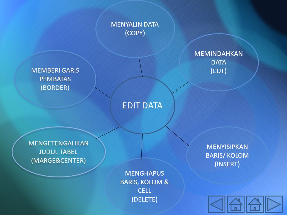 EDIT DATA MENYALIN DATA (COPY) MEMINDAHKAN DATA (CUT)