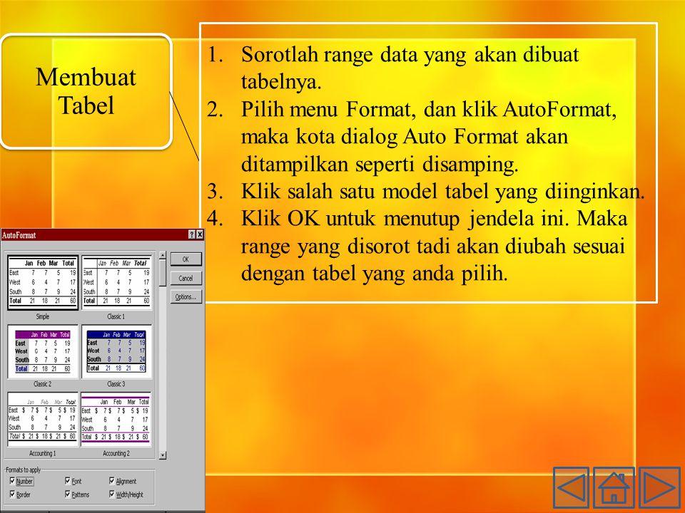 Membuat Tabel Sorotlah range data yang akan dibuat tabelnya.