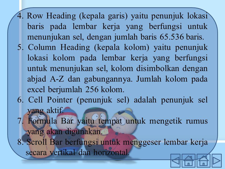 4. Row Heading (kepala garis) yaitu penunjuk lokasi baris pada lembar kerja yang berfungsi untuk menunjukan sel, dengan jumlah baris 65.536 baris.