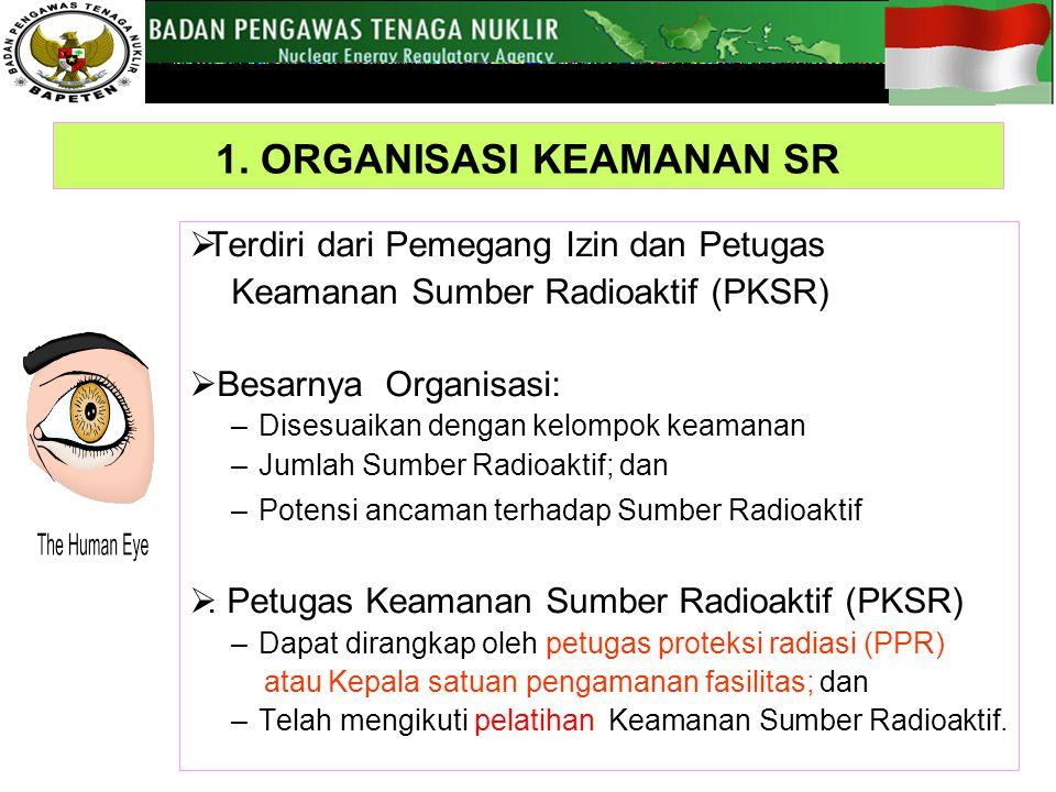 1. ORGANISASI KEAMANAN SR