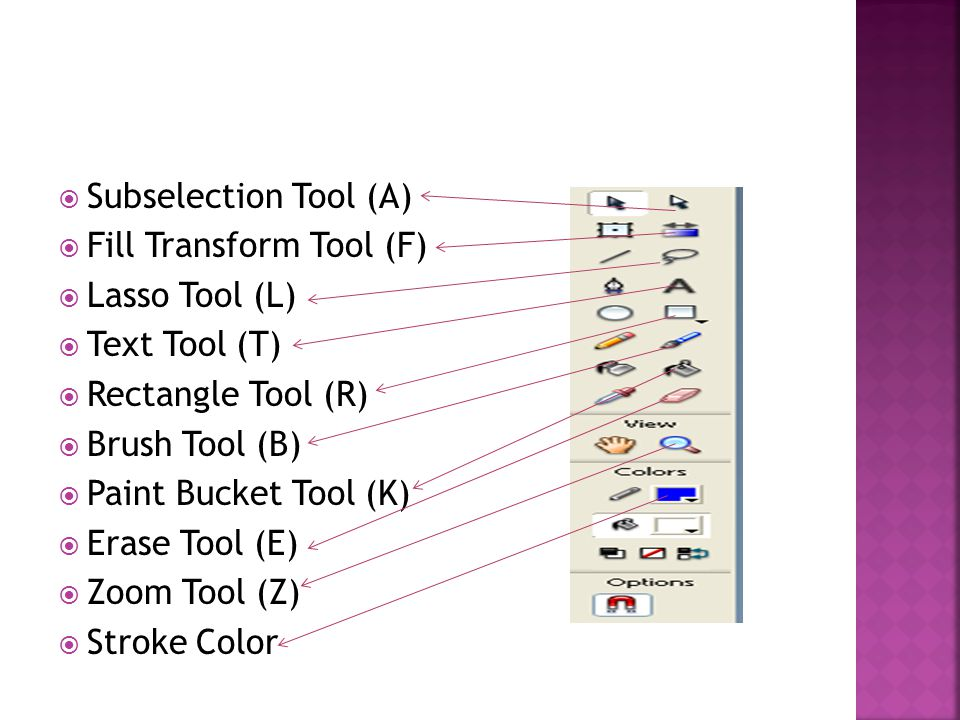 Subselection Tool (A) Fill Transform Tool (F) Lasso Tool (L) Text Tool (T) Rectangle Tool (R) Brush Tool (B)