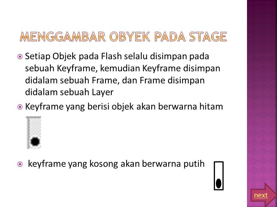 Menggambar obyek pada stage