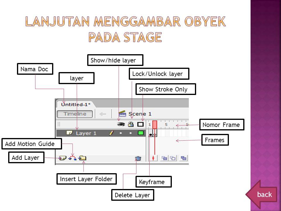 Lanjutan menggambar obyek pada stage