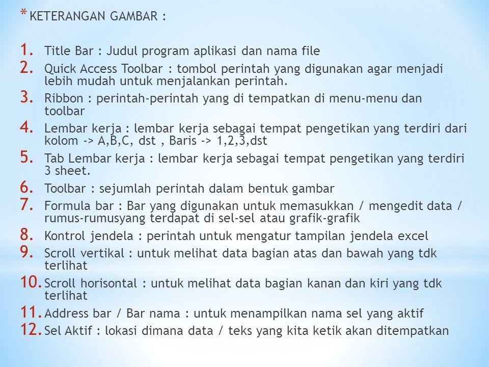 KETERANGAN GAMBAR : Title Bar : Judul program aplikasi dan nama file.
