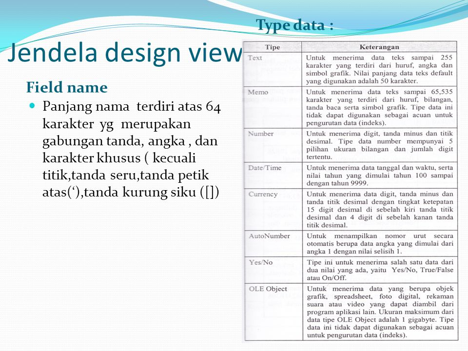 Jendela design view Type data : Field name