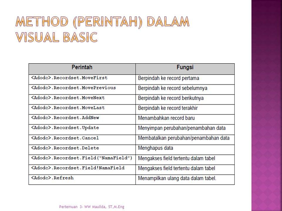 Method (perintah) dalam visual basic