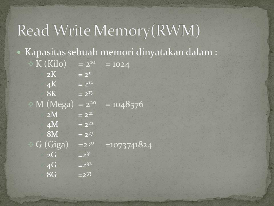 Read Write Memory(RWM)