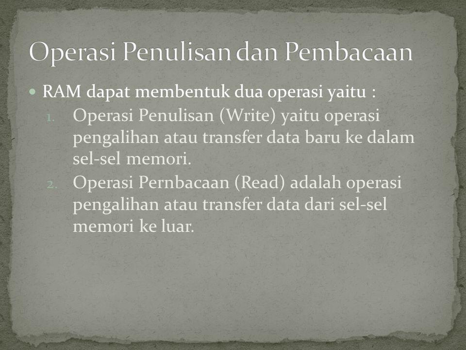 Operasi Penulisan dan Pembacaan