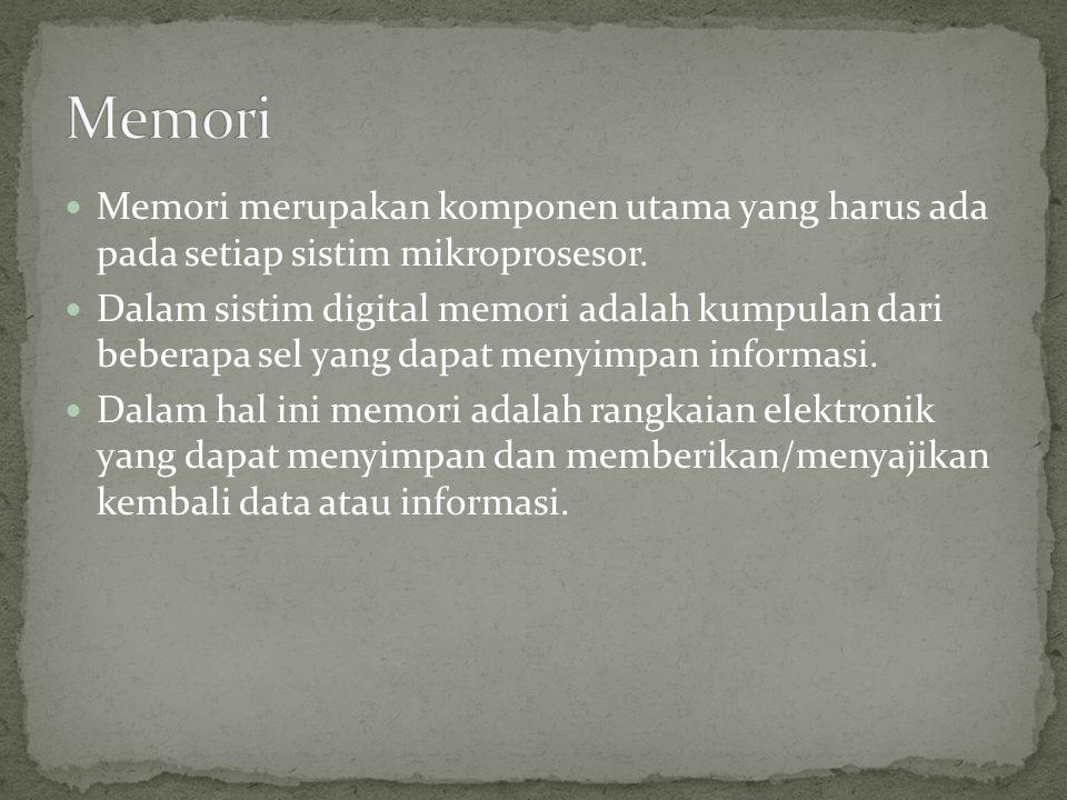 Memori Memori merupakan komponen utama yang harus ada pada setiap sistim mikroprosesor.